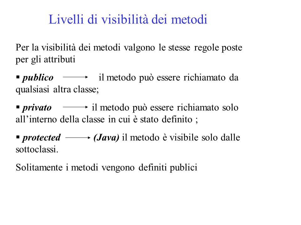 Livelli di visibilità dei metodi Per la visibilità dei metodi valgono le stesse regole poste per gli attributi  publico il metodo può essere richiama