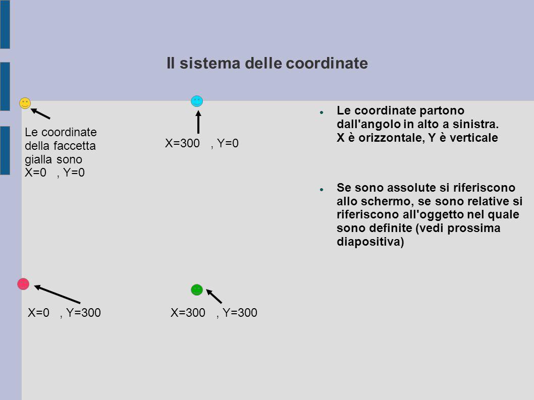 Le coordinate relative all oggetto se le coordinate sono relative si riferiscono all oggetto nel quale sono definite x=0 y=0 X=200, Y=0 X=200, Y=200 X= - 200, Y=0 X= - 200, Y= - 200