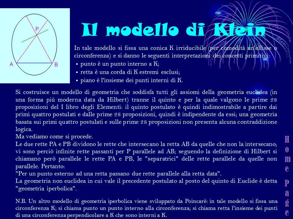 Il modello di Klein In tale modello si fissa una conica K irriducibile (per comodità un ellisse o circonferenza) e si danno le seguenti interpretazioni dei concetti primitivi: punto è un punto interno a K; retta è una corda di K estremi esclusi; piano è l insieme dei punti interni di K.