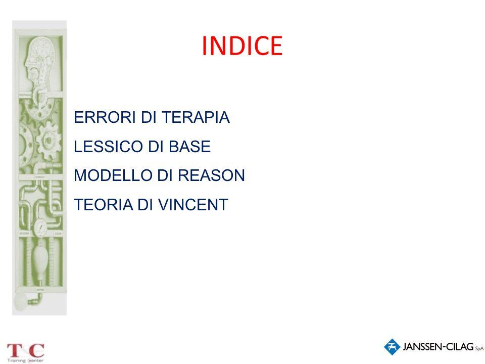 INDICE ERRORI DI TERAPIA LESSICO DI BASE MODELLO DI REASON TEORIA DI VINCENT