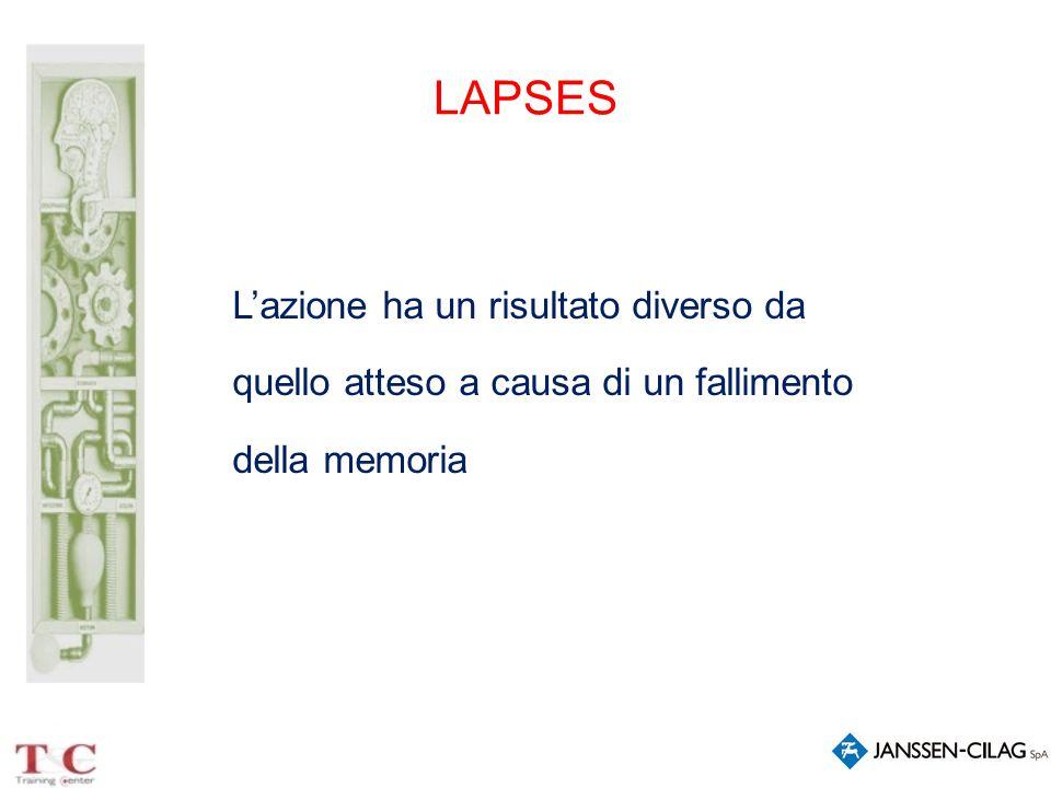 L'azione ha un risultato diverso da quello atteso a causa di un fallimento della memoria LAPSES