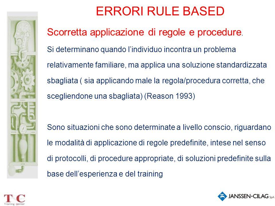 ERRORI RULE BASED Scorretta applicazione di regole e procedure. Si determinano quando l'individuo incontra un problema relativamente familiare, ma app