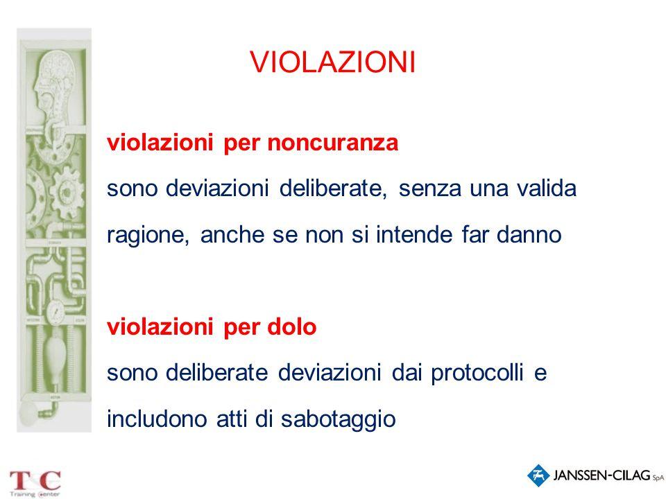 VIOLAZIONI violazioni per noncuranza sono deviazioni deliberate, senza una valida ragione, anche se non si intende far danno violazioni per dolo sono
