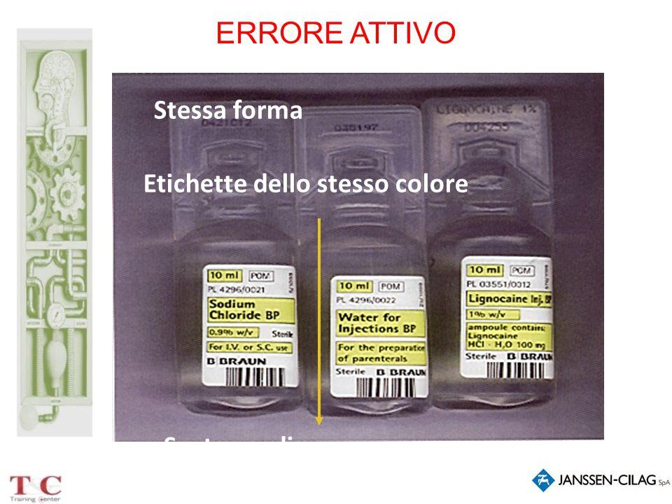 Stessa forma Etichette dello stesso colore Sostanze diverse ERRORE ATTIVO