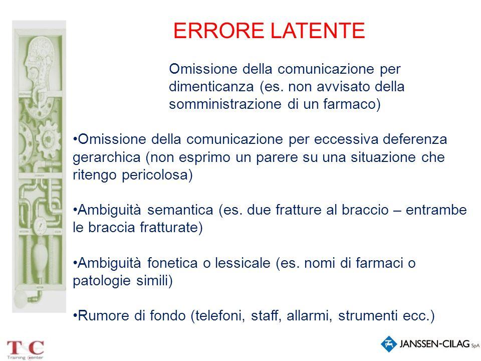 Omissione della comunicazione per dimenticanza (es. non avvisato della somministrazione di un farmaco) Omissione della comunicazione per eccessiva def