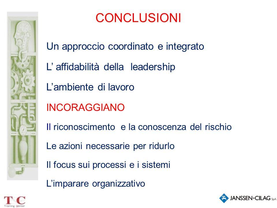 CONCLUSIONI Un approccio coordinato e integrato L' affidabilità della leadership L'ambiente di lavoro INCORAGGIANO Il riconoscimento e la conoscenza d