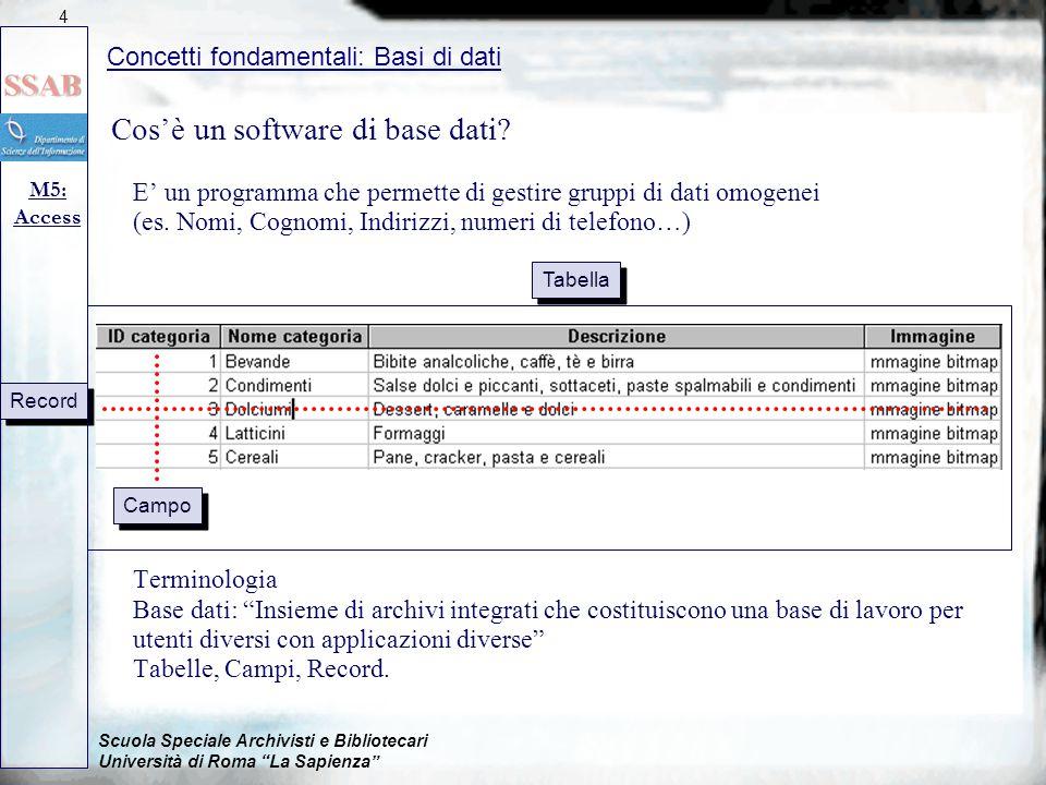 Scuola Speciale Archivisti e Bibliotecari Università di Roma La Sapienza Cos'è un software di base dati.