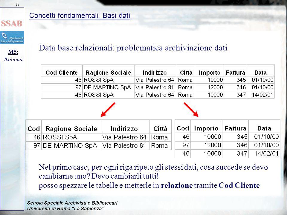 Scuola Speciale Archivisti e Bibliotecari Università di Roma La Sapienza Data base relazionali: problematica archiviazione dati Nel primo caso, per ogni riga ripeto gli stessi dati, cosa succede se devo cambiarne uno.