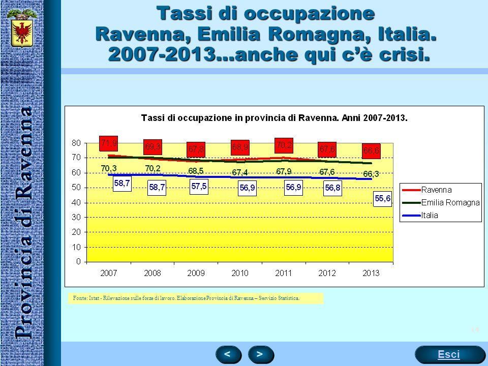 14 Tassi di occupazione Ravenna, Emilia Romagna, Italia. 2007-2013…anche qui c'è crisi. < < > > Esci Fonte: Istat - Rilevazione sulle forze di lavoro.