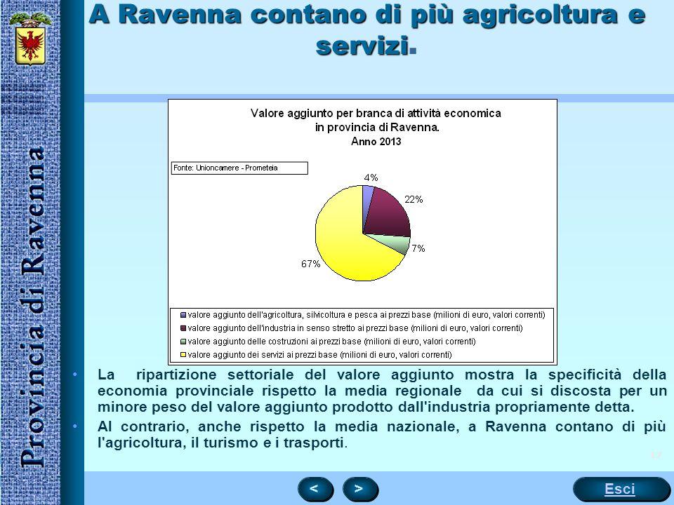 17 A Ravenna contano di più agricoltura e servizi A Ravenna contano di più agricoltura e servizi. La ripartizione settoriale del valore aggiunto mostr