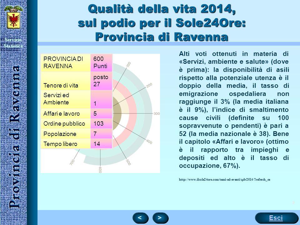 Servizio Statistica 2 Alti voti ottenuti in materia di «Servizi, ambiente e salute» (dove è prima): la disponibilità di asili rispetto alla potenziale
