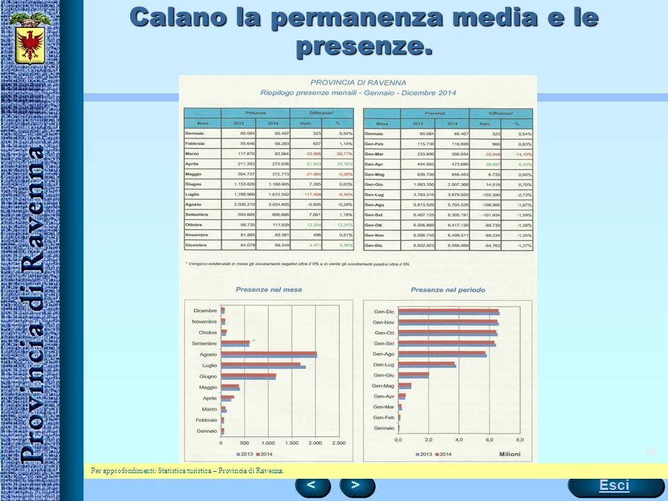 26 Calano la permanenza media e le presenze. < < > > Esci Per approfondimenti: Statistica turistica – Provincia di Ravenna.