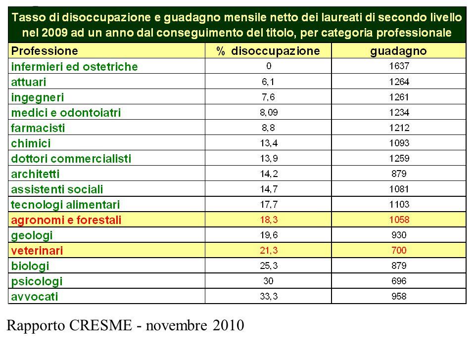 Rapporto CRESME - novembre 2010