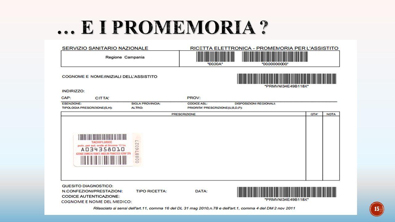 15 Sul promemoria si dovranno solo attaccare le fustelle dei farmaci La DCR dovrà riportare per i pro-memoria le medesime informazioni previste per le