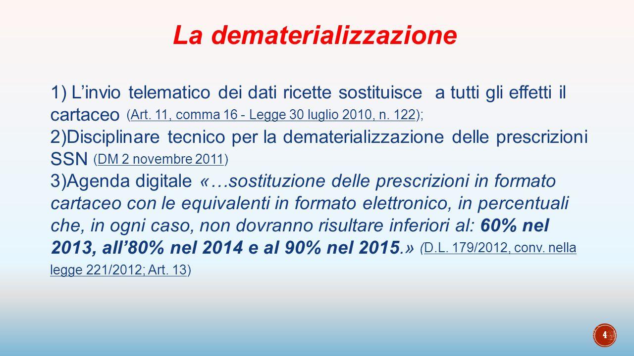 4 1) L'invio telematico dei dati ricette sostituisce a tutti gli effetti il cartaceo (Art. 11, comma 16 - Legge 30 luglio 2010, n. 122); 2)Disciplinar