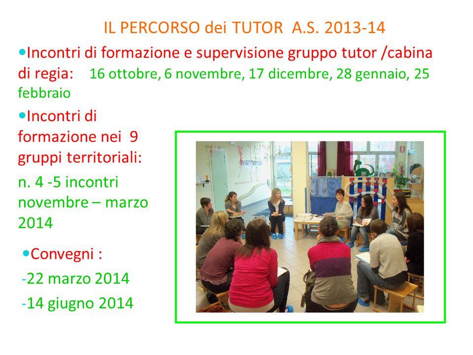 Convegni : - 22 marzo 2014 - 14 giugno 2014 Incontri di formazione e supervisione gruppo tutor /cabina di regia: 16 ottobre, 6 novembre, 17 dicembre, 28 gennaio, 25 febbraio IL PERCORSO dei TUTOR A.S.