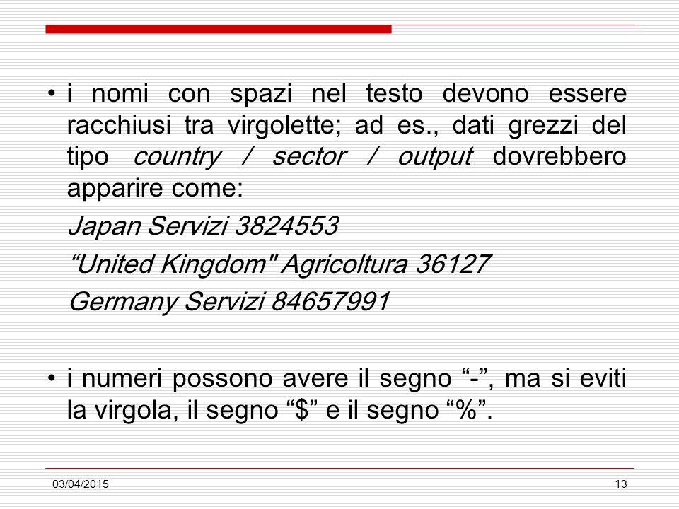 03/04/201513 i nomi con spazi nel testo devono essere racchiusi tra virgolette; ad es., dati grezzi del tipo country / sector / output dovrebbero appa