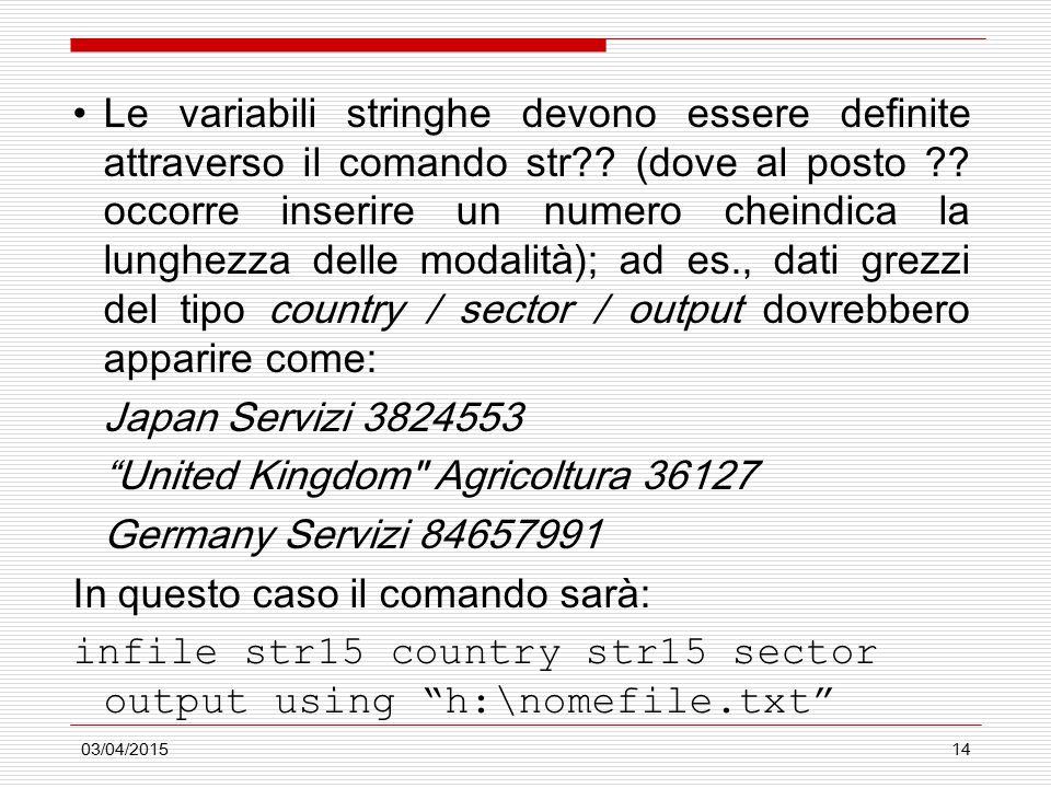 03/04/201514 Le variabili stringhe devono essere definite attraverso il comando str?? (dove al posto ?? occorre inserire un numero cheindica la lunghe