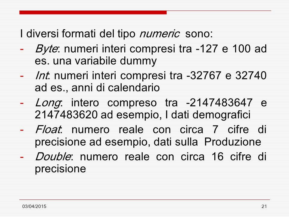 03/04/201521 I diversi formati del tipo numeric sono: -Byte: numeri interi compresi tra -127 e 100 ad es. una variabile dummy -Int: numeri interi comp