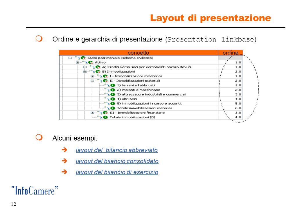 """11 Lista dei concetti (2)  Ad ogni concetto contabile è associato un set di """"etichette"""" ( label )  in lingua italiana  codice civile e principi con"""