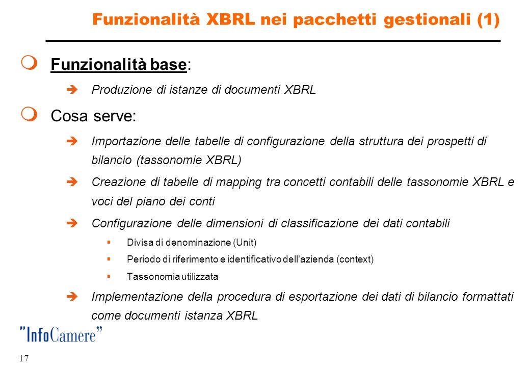 16 Export La creazione di un'istanza XBRL nel gestionale Sistema contabile xls, csv pdf (Registro Imprese) XBRL Deposito Registro Imprese documento ca
