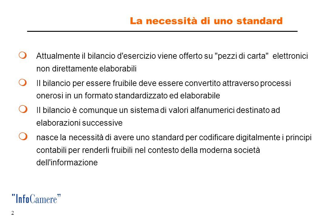 1 Introduzione a XBRL e il progetto tassonomia GAAP Italia Paola Fumiani - InfoCamere
