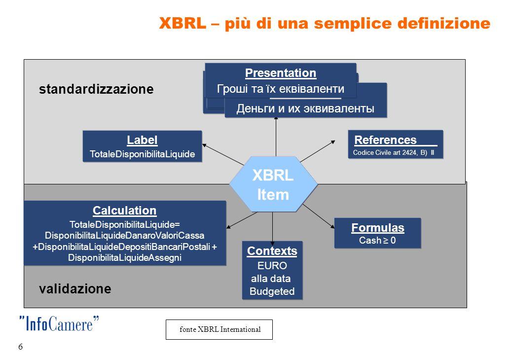 5 Le caratteristiche di XBRL  XBRL è XML  XBRL è estensibile  Esistono documenti di specifiche XBRL che forniscono linee guida per l'utilizzo  Si