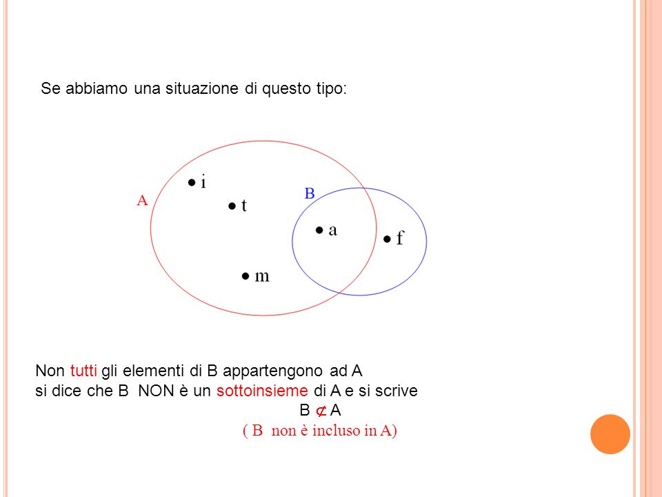 Se abbiamo una situazione di questo tipo: Non tutti gli elementi di B appartengono ad A si dice che B NON è un sottoinsieme di A e si scrive B  A ( B