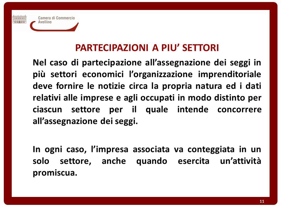 PARTECIPAZIONI A PIU' SETTORI Nel caso di partecipazione all'assegnazione dei seggi in più settori economici l'organizzazione imprenditoriale deve for