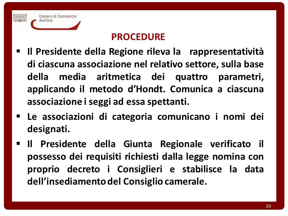 PROCEDURE  Il Presidente della Regione rileva la rappresentatività di ciascuna associazione nel relativo settore, sulla base della media aritmetica d