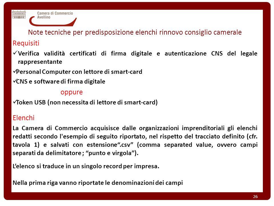 Note tecniche per predisposizione elenchi rinnovo consiglio camerale Requisiti Verifica validità certificati di firma digitale e autenticazione CNS de