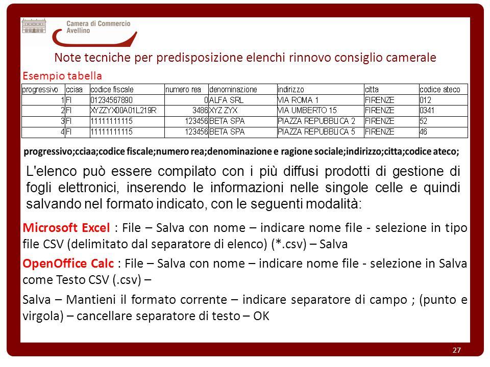 Note tecniche per predisposizione elenchi rinnovo consiglio camerale Esempio tabella Microsoft Excel : File – Salva con nome – indicare nome file - se