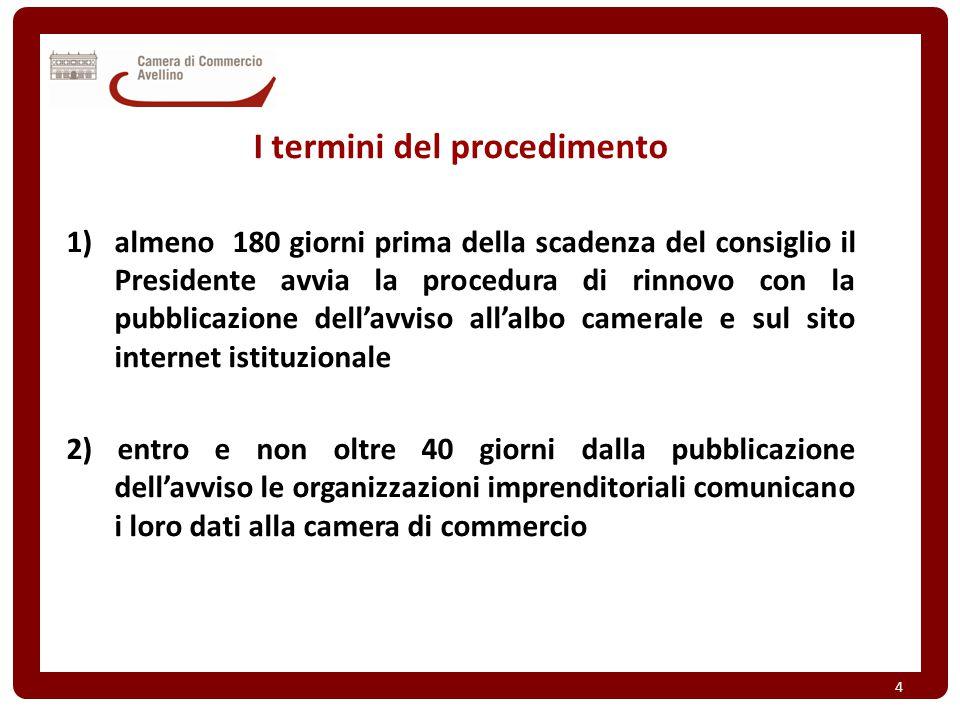 I termini del procedimento 1)almeno 180 giorni prima della scadenza del consiglio il Presidente avvia la procedura di rinnovo con la pubblicazione del