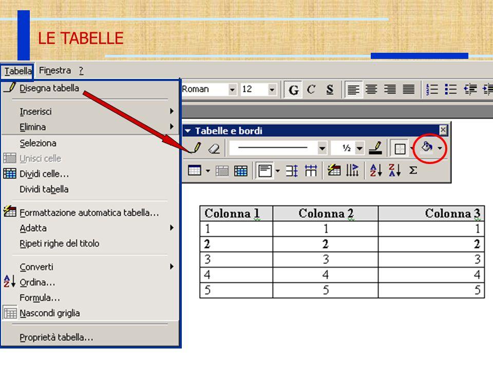20 Ott 2003Introduzione all'Informatica22 LE TABELLE