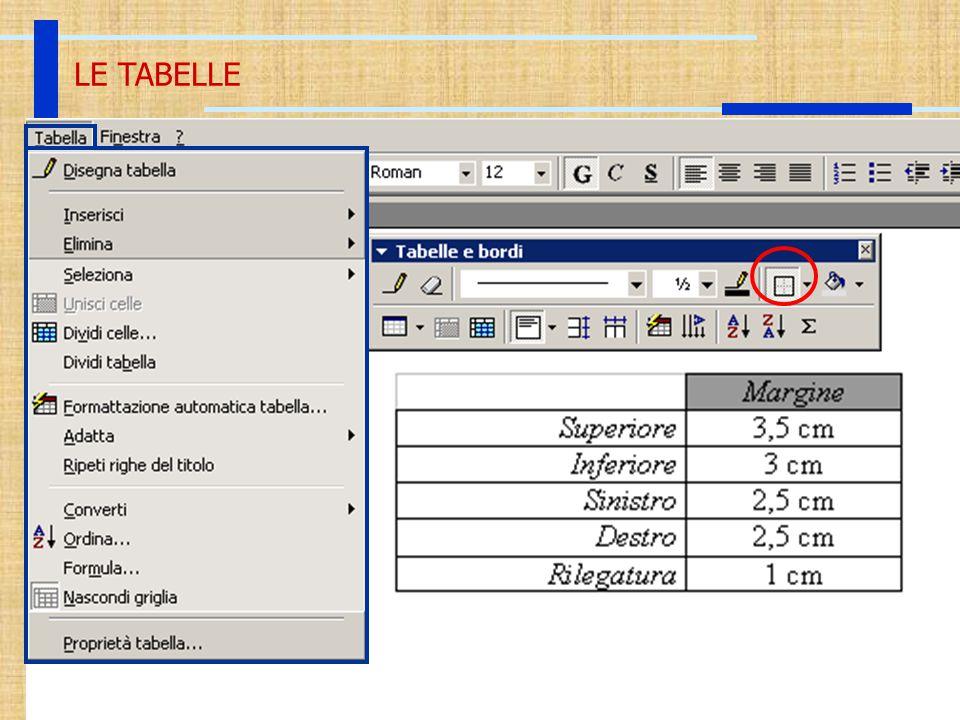 20 Ott 2003Introduzione all'Informatica23 LE TABELLE