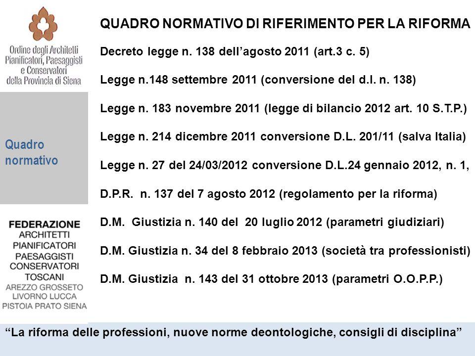 Quadro normativo QUADRO NORMATIVO DI RIFERIMENTO PER LA RIFORMA Decreto legge n. 138 dell'agosto 2011 (art.3 c. 5) Legge n.148 settembre 2011 (convers