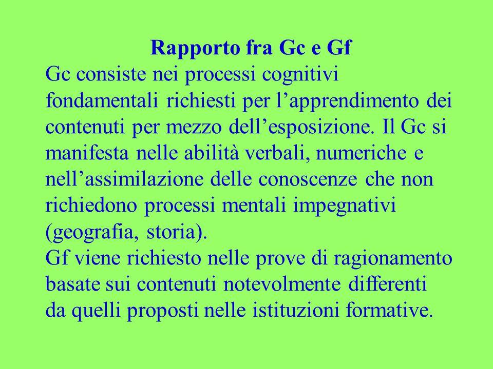 Rapporto fra Gc e Gf Gc consiste nei processi cognitivi fondamentali richiesti per l'apprendimento dei contenuti per mezzo dell'esposizione. Il Gc si
