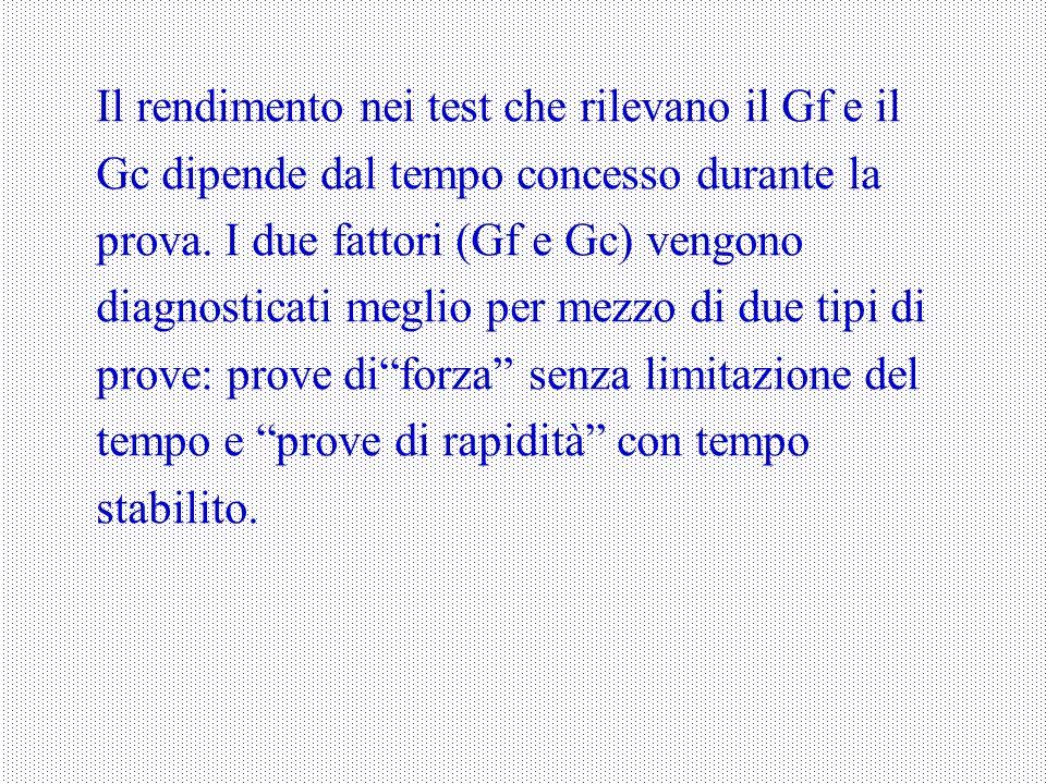 Il rendimento nei test che rilevano il Gf e il Gc dipende dal tempo concesso durante la prova. I due fattori (Gf e Gc) vengono diagnosticati meglio pe