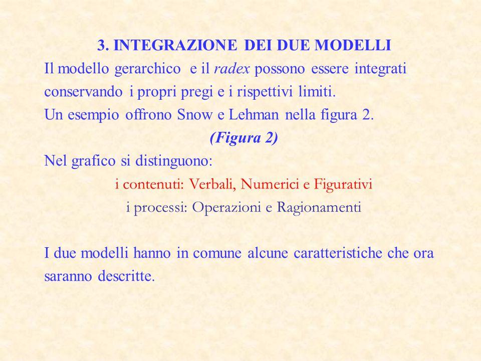 3. INTEGRAZIONE DEI DUE MODELLI Il modello gerarchico e il radex possono essere integrati conservando i propri pregi e i rispettivi limiti. Un esempio