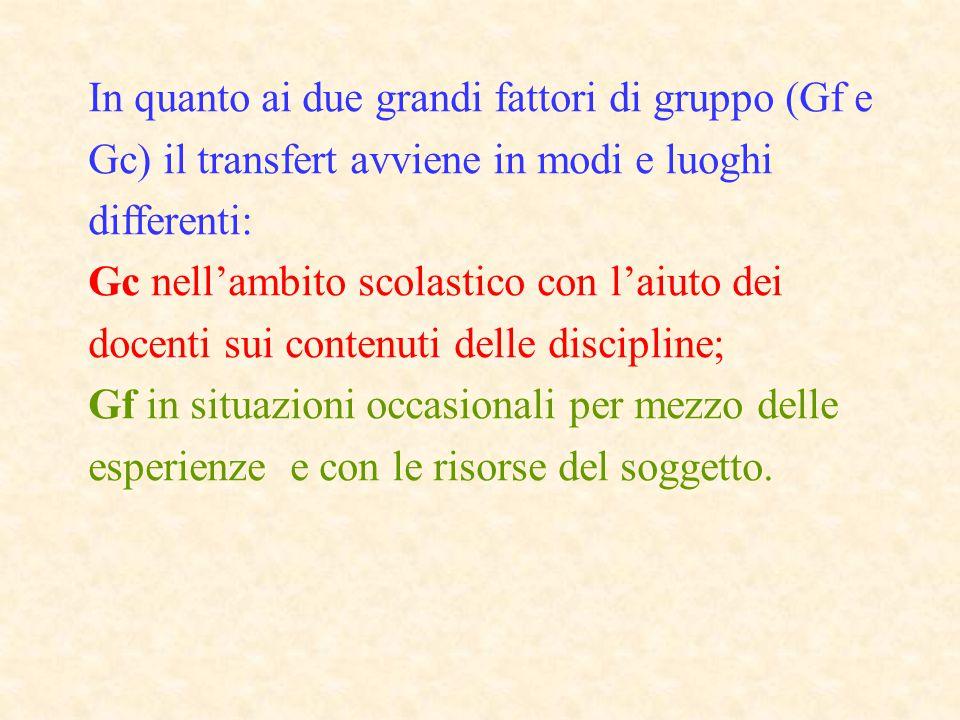In quanto ai due grandi fattori di gruppo (Gf e Gc) il transfert avviene in modi e luoghi differenti: Gc nell'ambito scolastico con l'aiuto dei docent