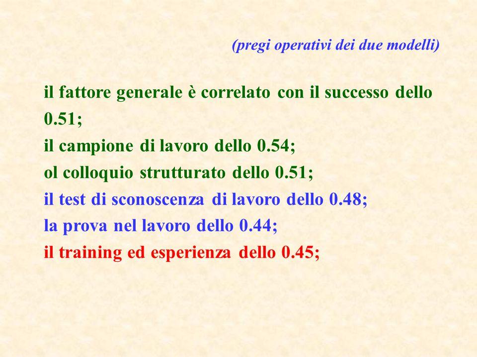 (pregi operativi dei due modelli) il fattore generale è correlato con il successo dello 0.51; il campione di lavoro dello 0.54; ol colloquio struttura