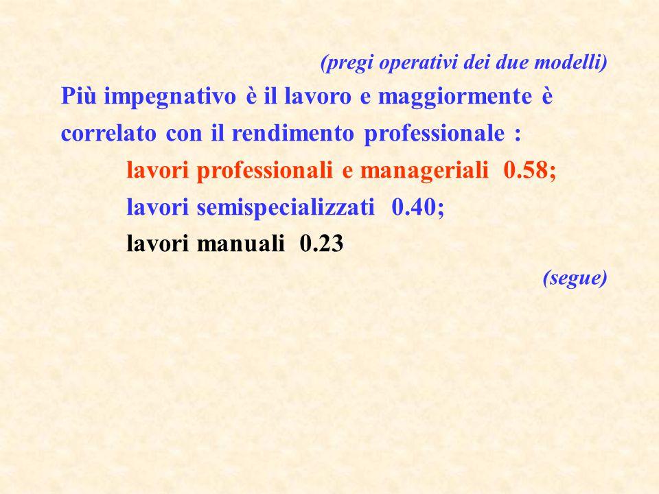 (pregi operativi dei due modelli) Più impegnativo è il lavoro e maggiormente è correlato con il rendimento professionale : lavori professionali e mana