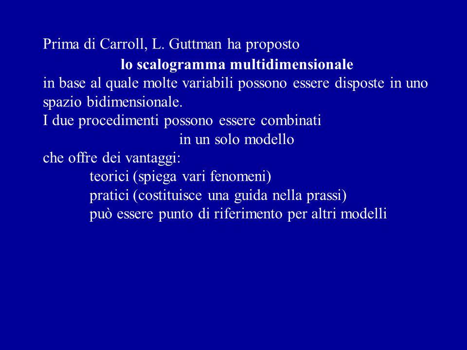 Prima di Carroll, L. Guttman ha proposto lo scalogramma multidimensionale in base al quale molte variabili possono essere disposte in uno spazio bidim