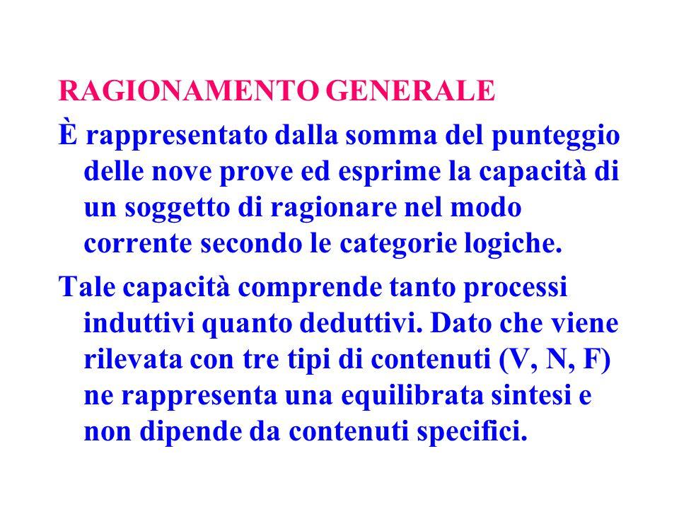 RAGIONAMENTO GENERALE È rappresentato dalla somma del punteggio delle nove prove ed esprime la capacità di un soggetto di ragionare nel modo corrente