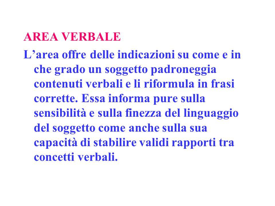 AREA VERBALE L'area offre delle indicazioni su come e in che grado un soggetto padroneggia contenuti verbali e li riformula in frasi corrette. Essa in