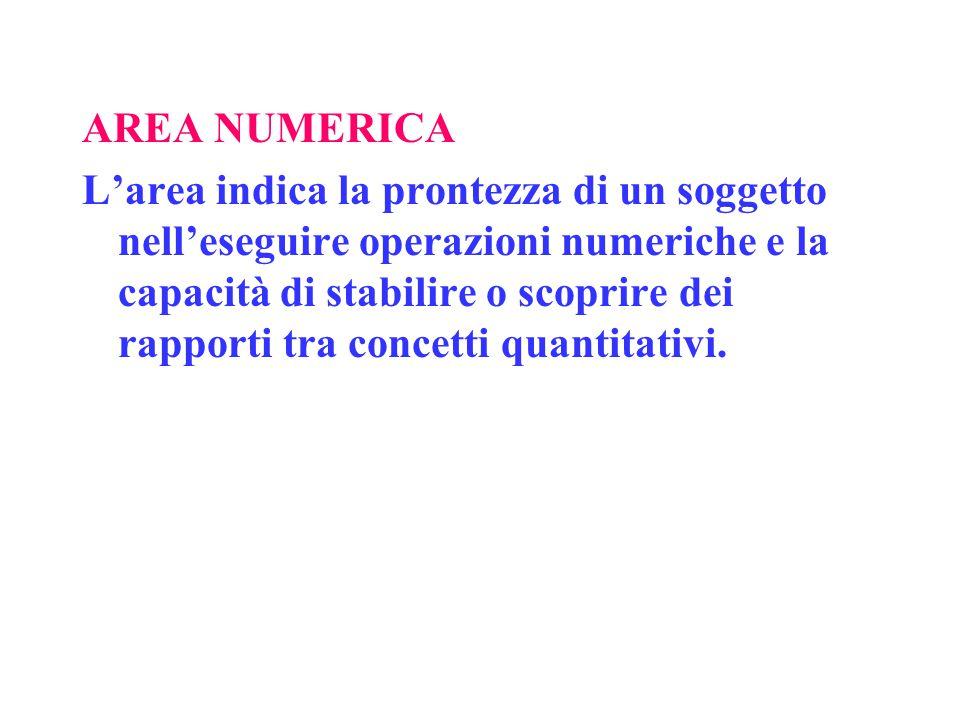 AREA NUMERICA L'area indica la prontezza di un soggetto nell'eseguire operazioni numeriche e la capacità di stabilire o scoprire dei rapporti tra conc