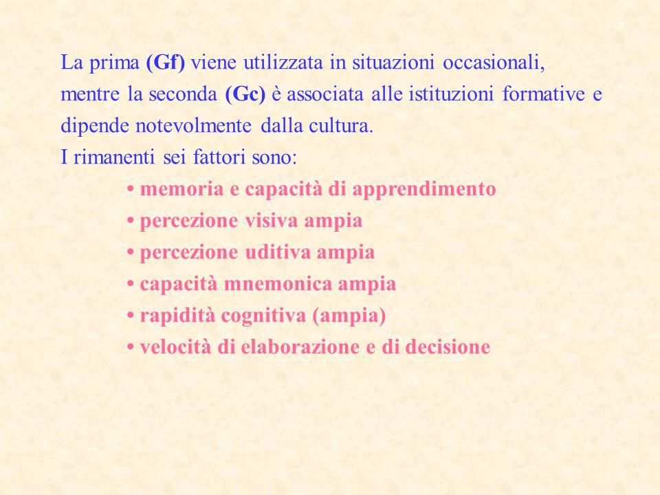 La prima (Gf) viene utilizzata in situazioni occasionali, mentre la seconda (Gc) è associata alle istituzioni formative e dipende notevolmente dalla c