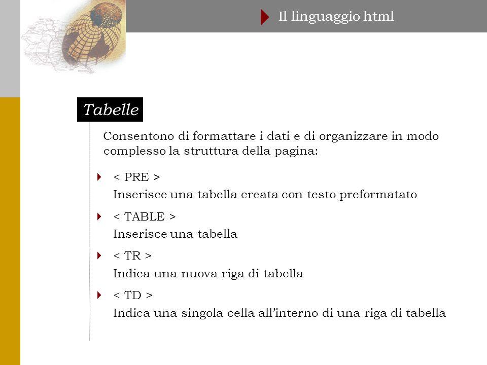 Tabelle Il linguaggio html   Inserisce una tabella creata con testo preformatato  Inserisce una tabella  Indica una nuova riga di tabella  Indica una singola cella all'interno di una riga di tabella Consentono di formattare i dati e di organizzare in modo complesso la struttura della pagina: