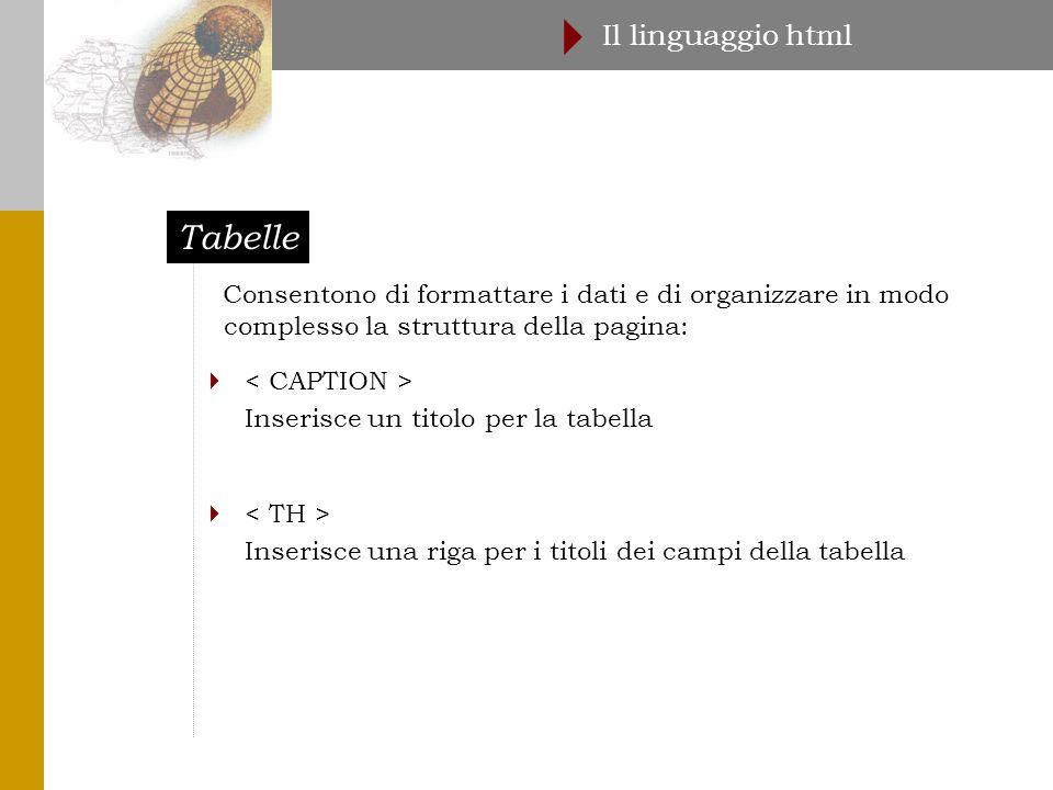 Tabelle Il linguaggio html  Consentono di formattare i dati e di organizzare in modo complesso la struttura della pagina:  Inserisce un titolo per la tabella  Inserisce una riga per i titoli dei campi della tabella