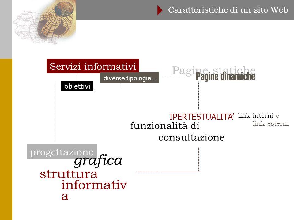 Servizi informativi Caratteristiche di un sito Web  Pagine statiche Pagine dinamiche IPERTESTUALITA' funzionalità di consultazione link interni e link esterni obiettivi diverse tipologie...